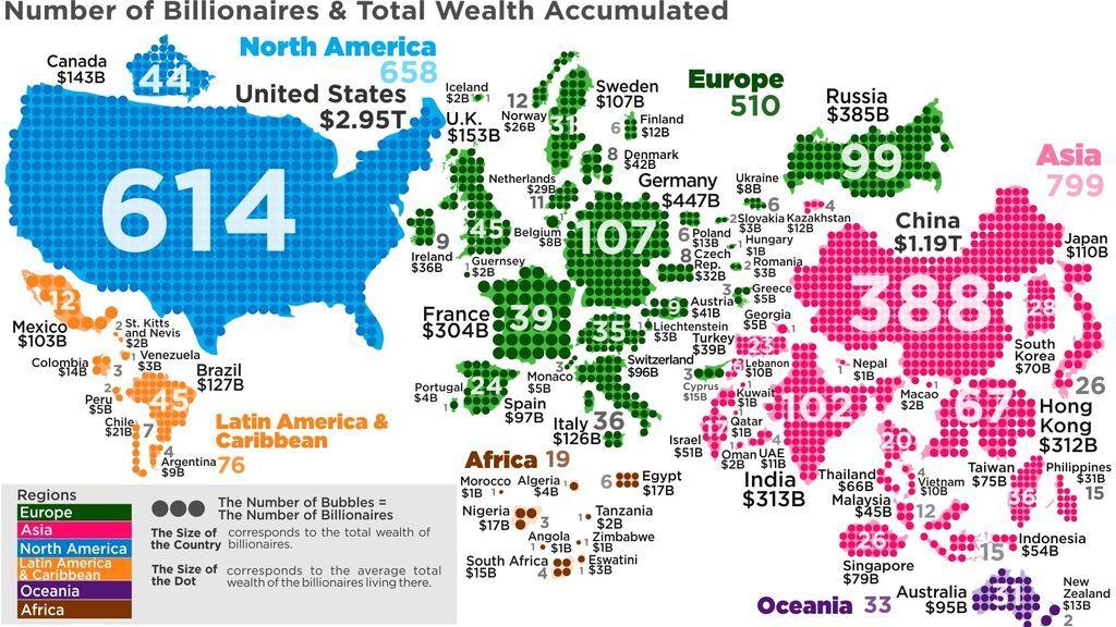 ¿Cuántos multimillonarios hay en cada país del mundo?