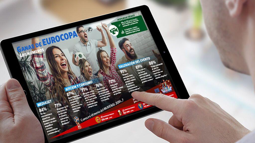 Golden Spots en los penaltis, una APP en HbbTV y amplia oferta digital, novedades de la política comercial de una Eurocopa con cerca de 900 spots en bloques HQ de gran notoriedad