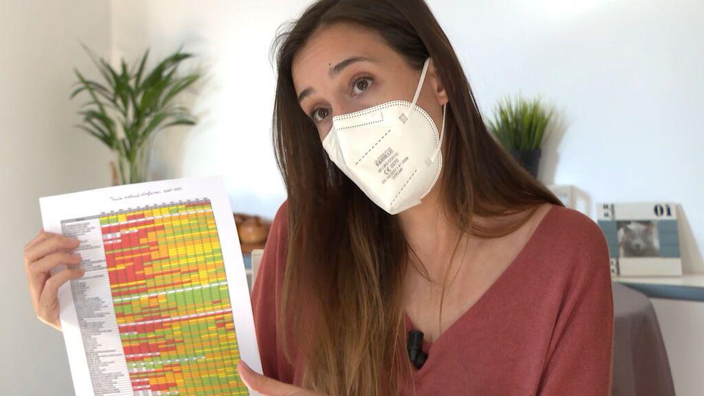 """Los 86 síntomas de la covid persistente de Helena: """"¡Claro que tengo ansiedad, llevo 15 meses así!"""""""
