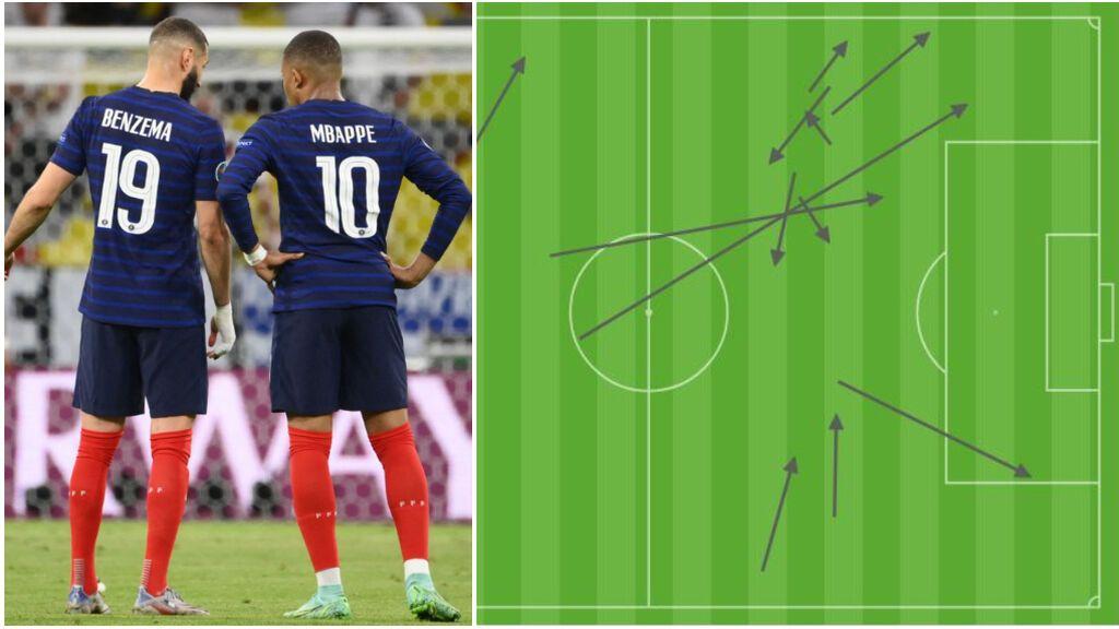 Así funcionó la conexión Mbappé - Benzema: 12 pases y un gol anulado