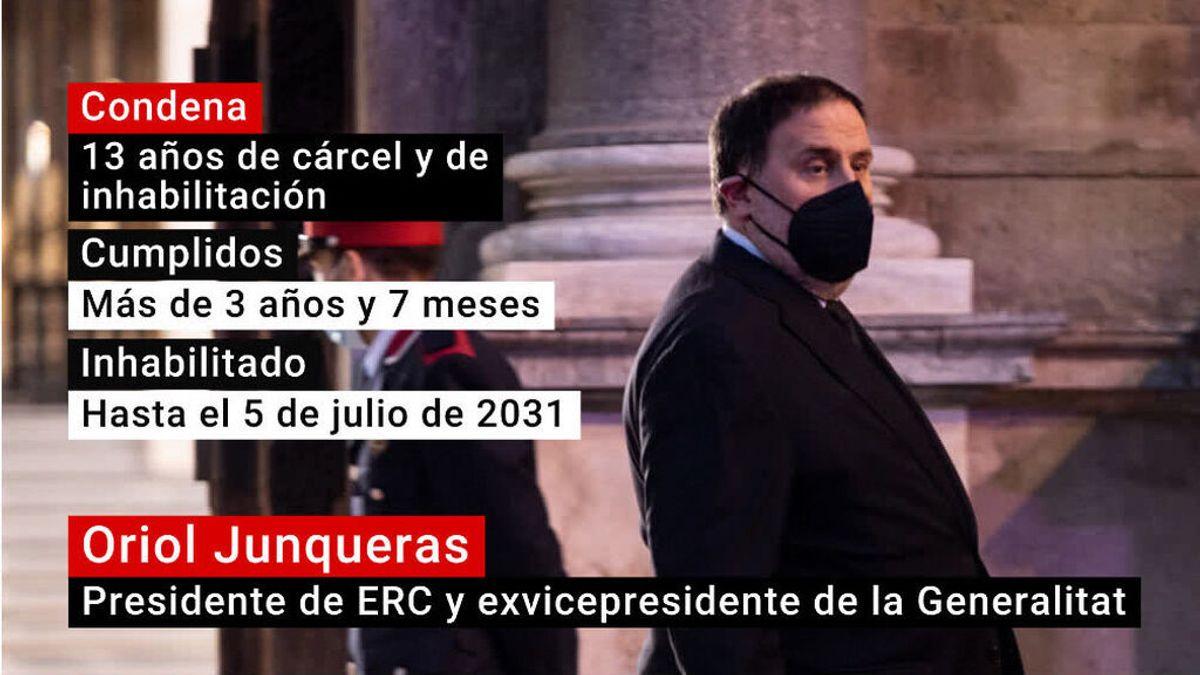 Oriol Junqueras, indultado parcialmente de su condena de 13 años de cárcel