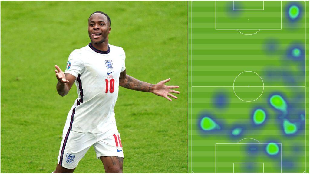 Sterling comanda la parcela goleadora de Inglaterra y la participación en ataque: 3 goles en la Eurocopa y más del 80% en pases acertados