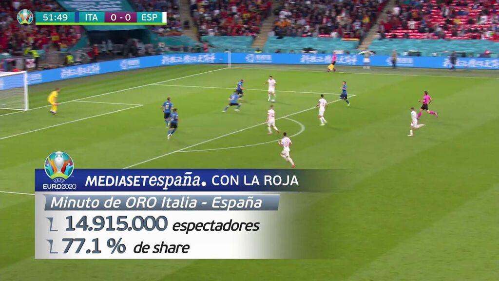 Masivo seguimiento de la audiencia en Telecinco al partido de Italia y España en la Eurocopa