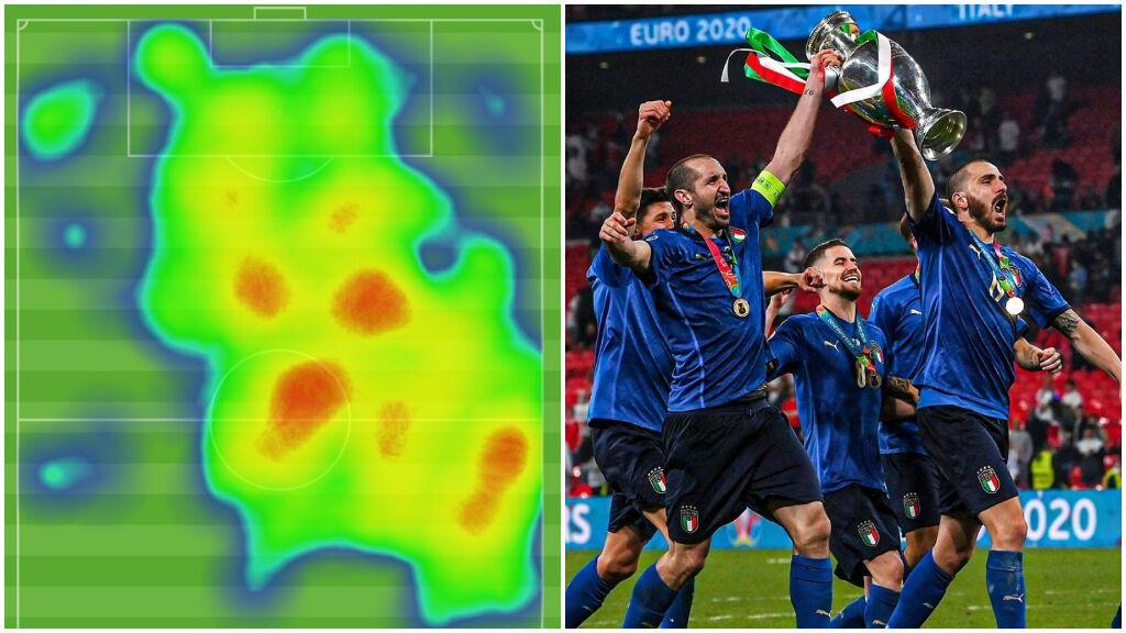 Bonucci y Chiellini son la pareja de la Eurocopa: Amargaron a Harry Kane y consiguieron ganar 13 duelos entre ambos