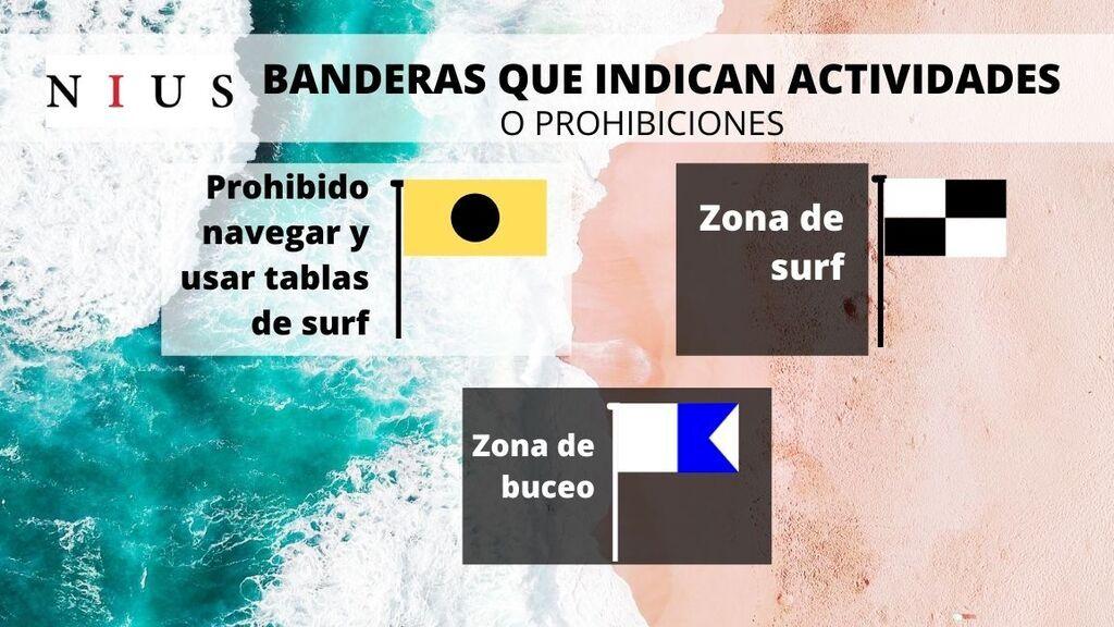 Estas banderas indican la práctica o prohibiciones relacionadas con actividades en el mar.