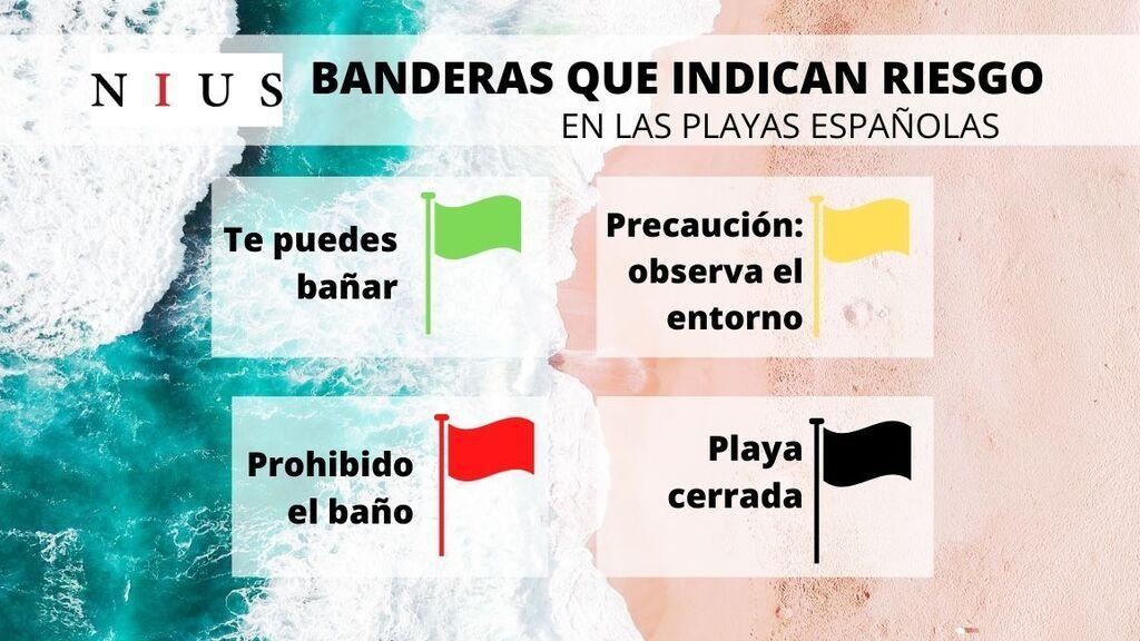 Banderas que indican el nivel de riesgo en la playa.