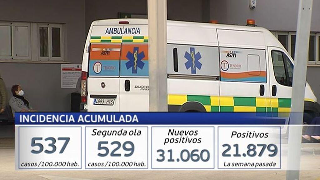 La incidencia acumulada en España se dispara y ya supera el máximo de la segunda ola