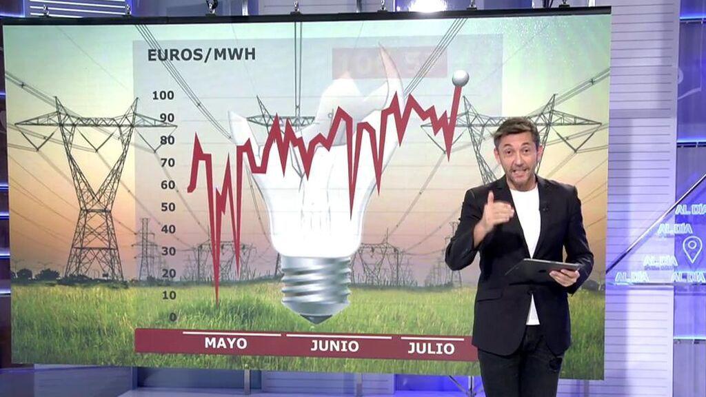 Javier Ruiz explica el precio de la luz
