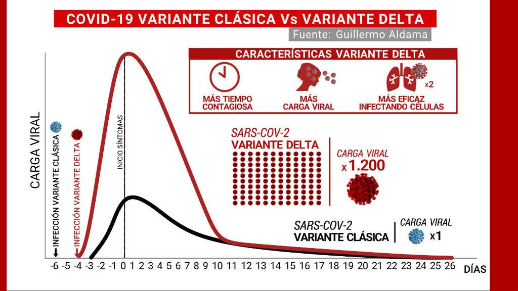 VARIANTES_COVID