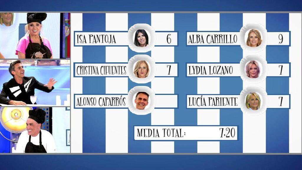 La puntuación de la cena de Kiko Hernández y Carmen Borrego