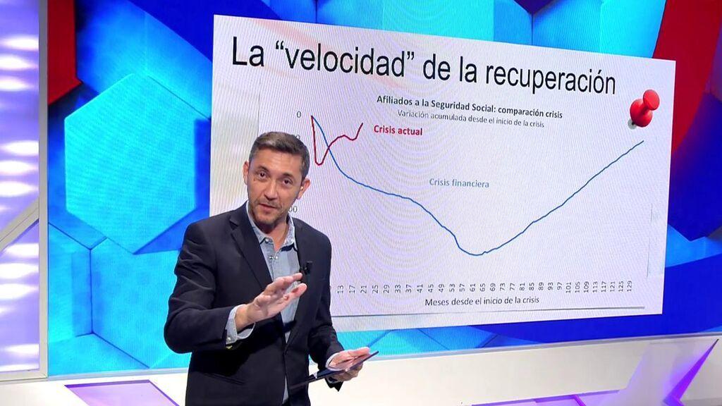 """Javier Ruiz revela lo que se esconde detrás de las optimistas cifras del paro: """"Hay que ver qué empleo se ha creado"""""""