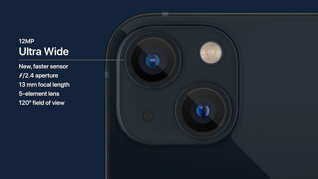Doble cámara del iPhone 13