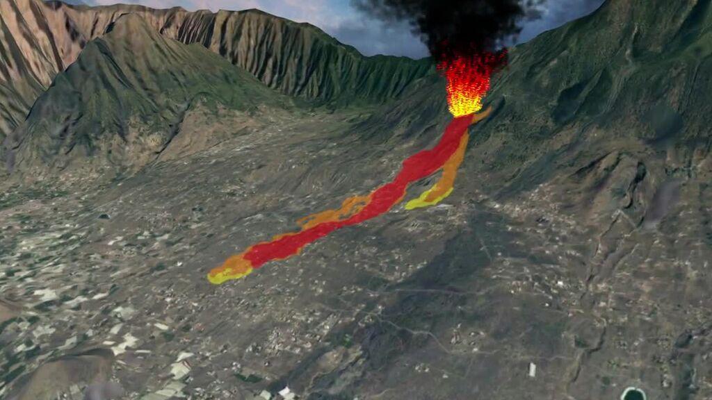 El avance de la lencua de lava paso a paso en gráficos