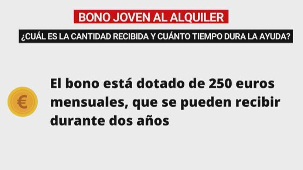 Bono joven al alquiler: requisitos, cuánto dura y quién puede solicitarlo