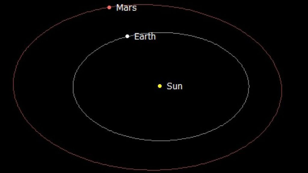 Mars-opposition-Dec-7-2022-CyberSky-e1630609617213