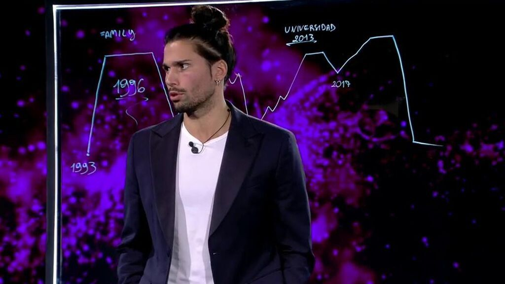Luca confiesa por qué no abre su corazón en 'La línea secreta de la vida' y se reencuentra con su hermano  Gianmarco