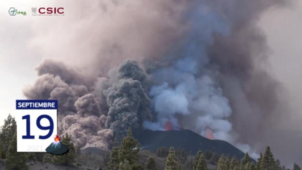 Los principales cambios en la forma del volcán tras 38 días de violentas erupciones