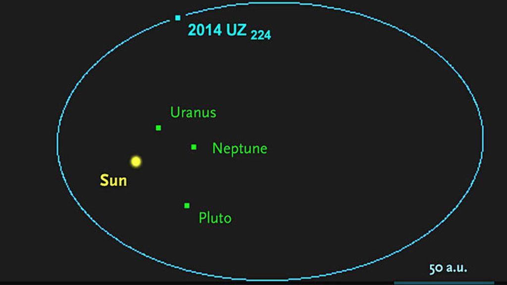 UZ224 2014