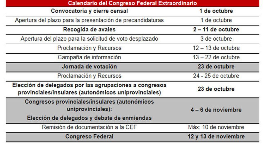 Calendario socialista