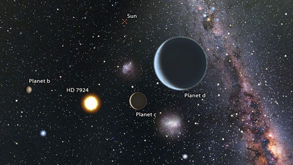 Descubren tres SuperTierras cerca de nuestro planeta