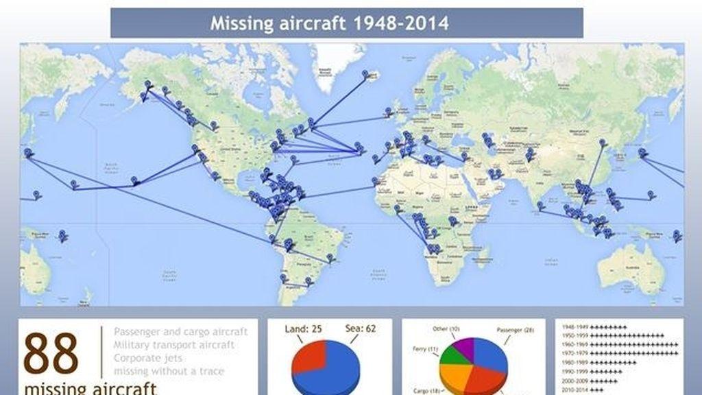 Aviones desaparecidos desde 1948