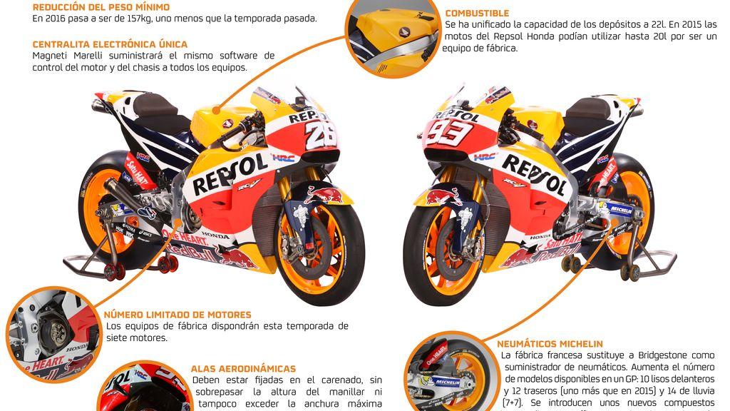 MotoGP,Bridgestone,Repsol Honda