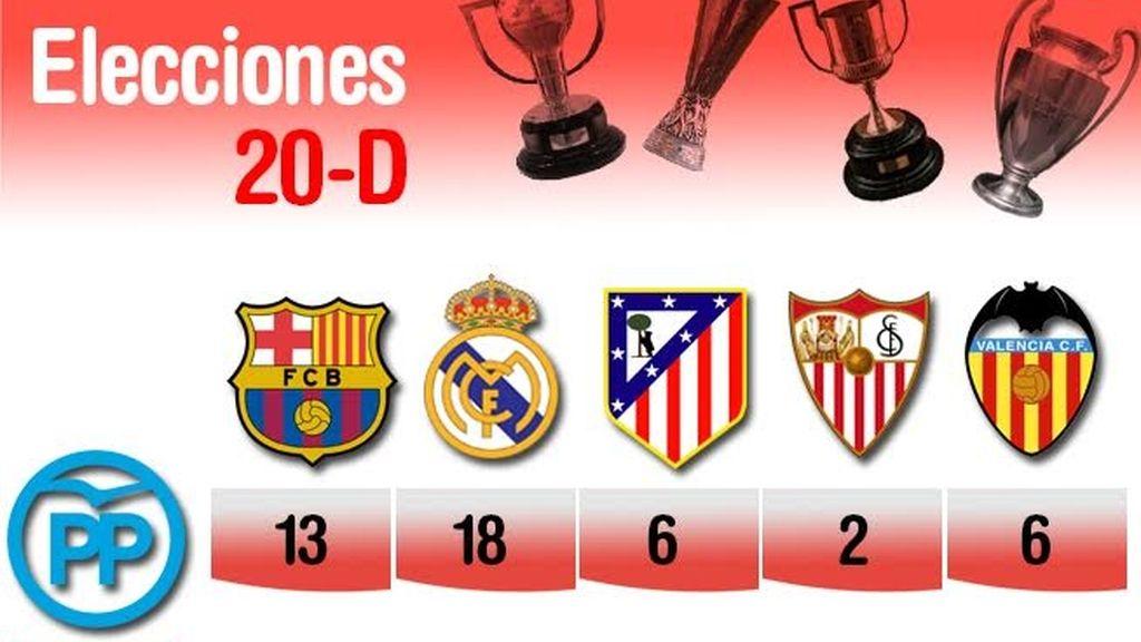 Elecciones Generales, 20D, Real Madrid