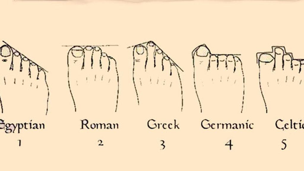 La forma de los pies