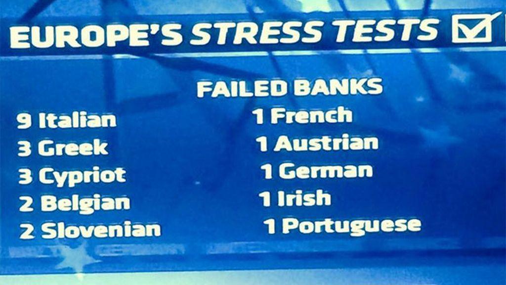 resultados test de estrés