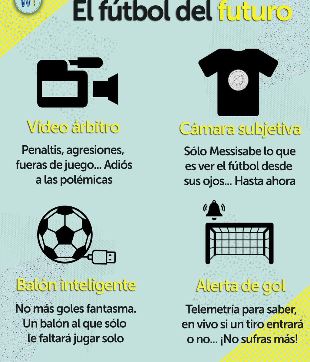 Valencia, Tecnologia, UEFA Youth League