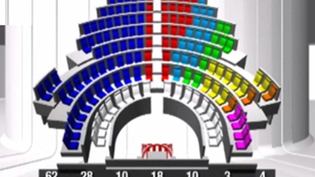 CiU obtiene una amplia victoria en las catalanas a costa de la debacle del tripartito