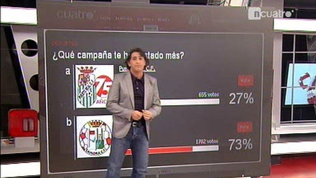 Vélez C.F. o C.D. San Marcos: ¡tú eliges el mejor spot!