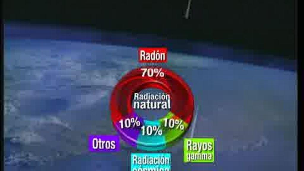 Existe la radiación natural
