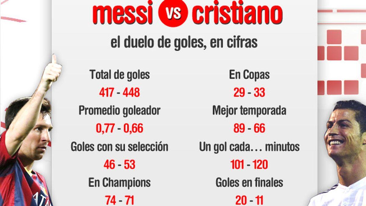 Cristiano Messi noticia