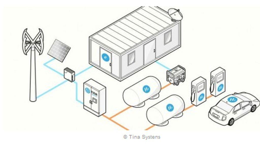 Una empresa española diseña una planta para proveer de energía y telecomunicaciones