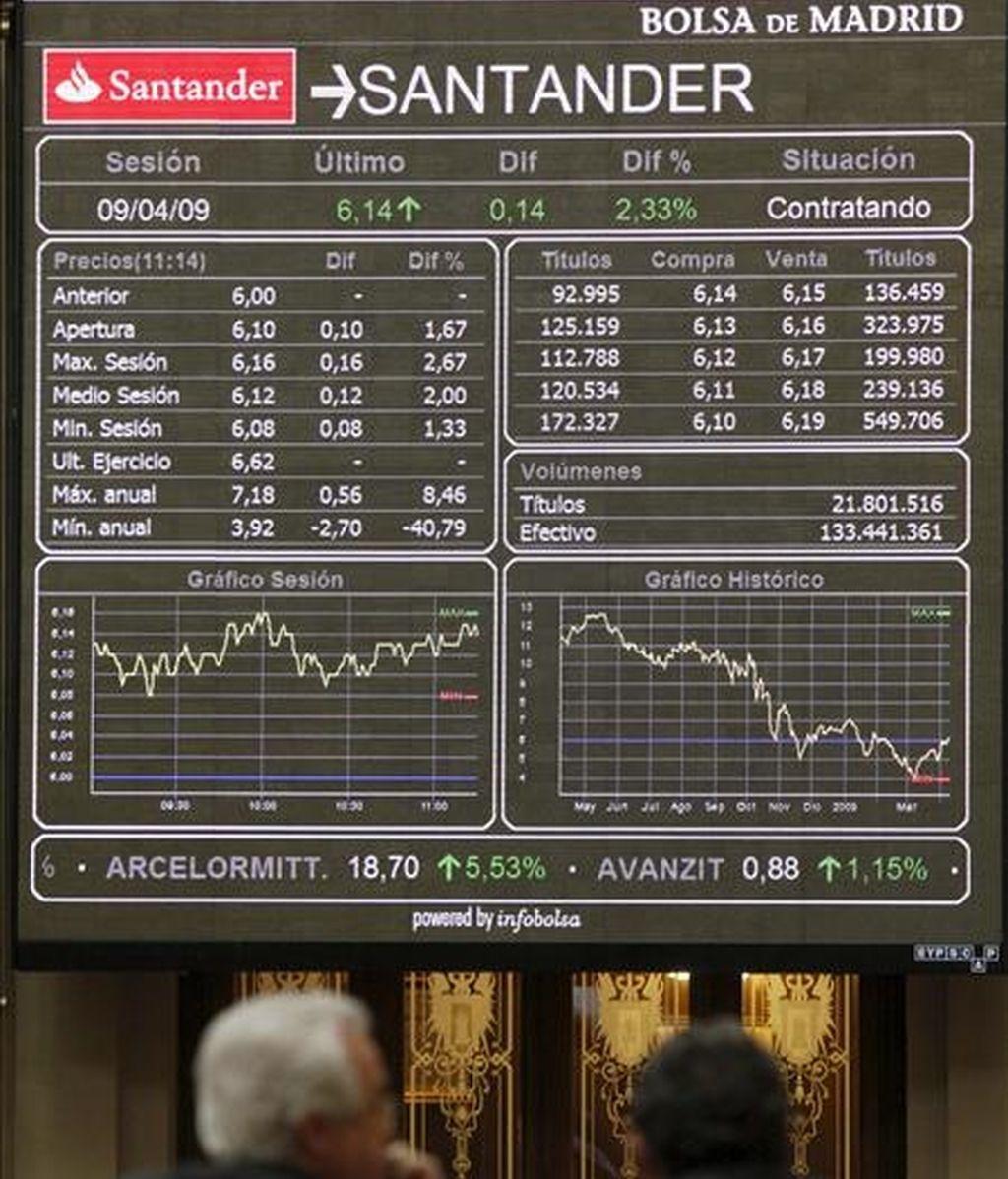 Vista de un panel con las cotizaciones del Banco de Santander en la Bolsa de Madrid el pasado jueves. EFE/Archivo