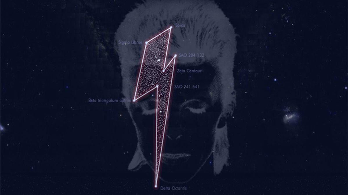 Muere David Bowie