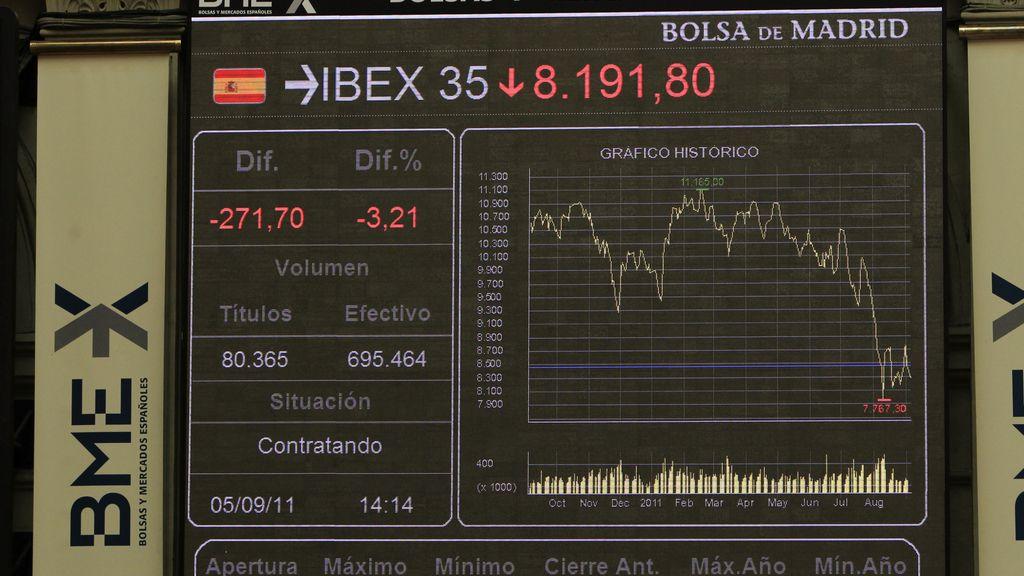 Panel de la Bolsa de Madrid con la evolución del principal indicador de la Bolsa española, el IBEX 35, que perdía hoy a mediodía el 3,31 % y encajaba el mayor descenso entre las bolsas europeas, todas con caídas cercanas al 3 %, afectadas por el temor a una nueva recesión global.