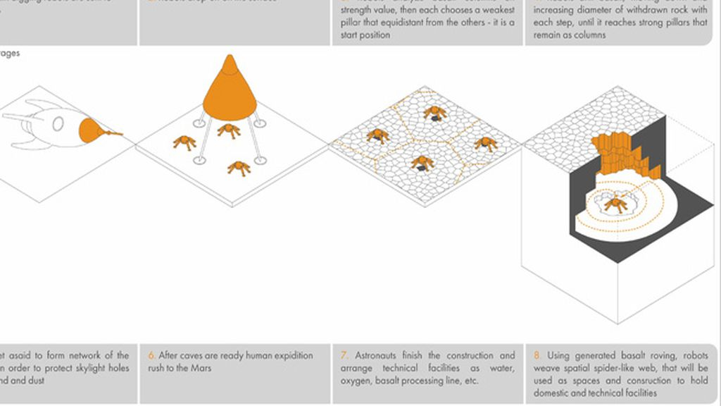 Máquinas que usarían energía solar para construir casas