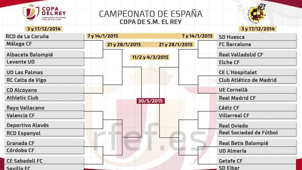 Copa del Rey,Real Madrid,Barça