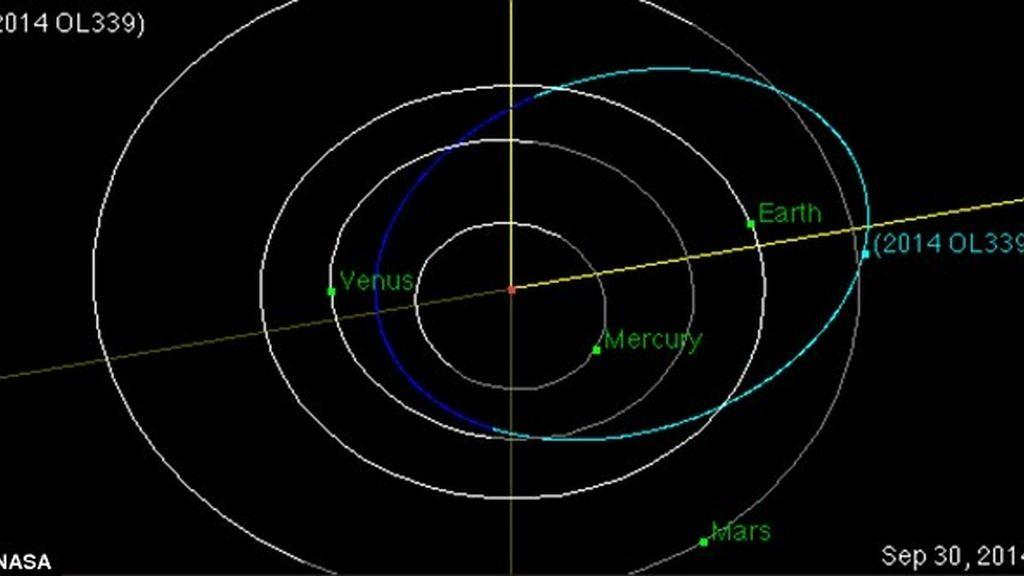 Detectan un asteroide que orbita cerca de a Tierra