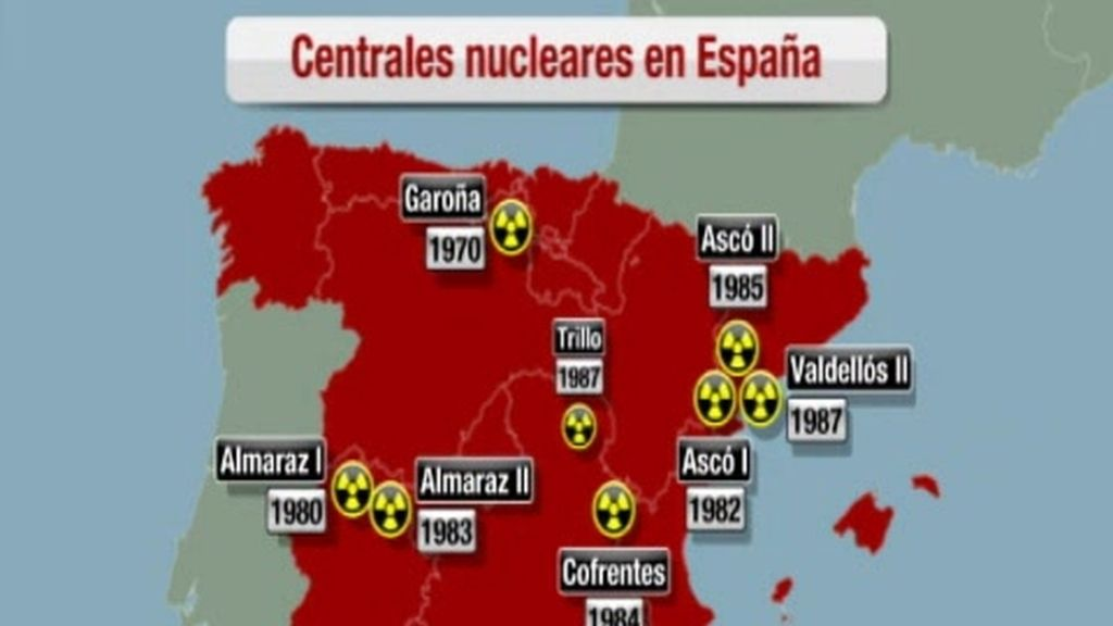 ¿Hay debate nuclear en España?