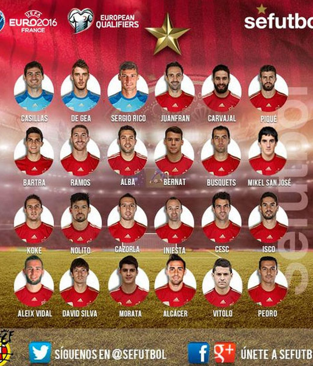La Roja, Vicente Del Bosque, Aleix Vidal
