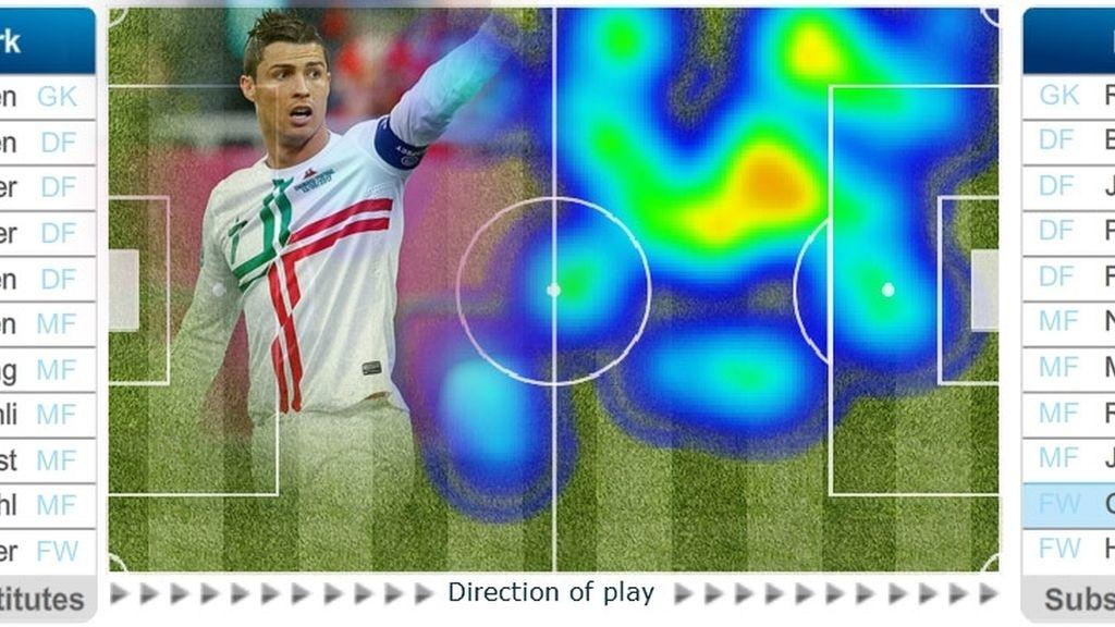 Mapa de calor de Cristiano Ronaldo ante Dinamarca