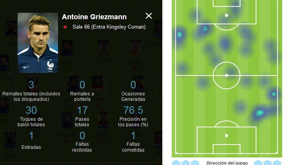 análisis griezmann