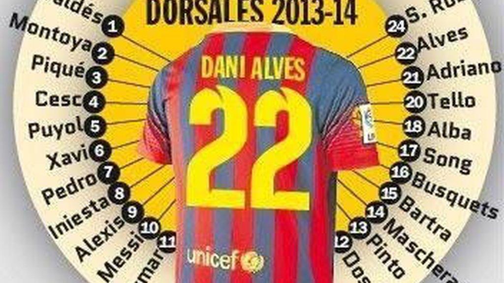Los dorsales del Barcelona para la próxima temporada