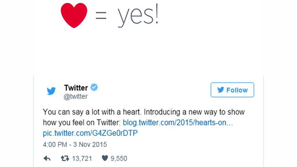 Twitter corazón,Twitter me gusta,Twitter favoritos,Twitter