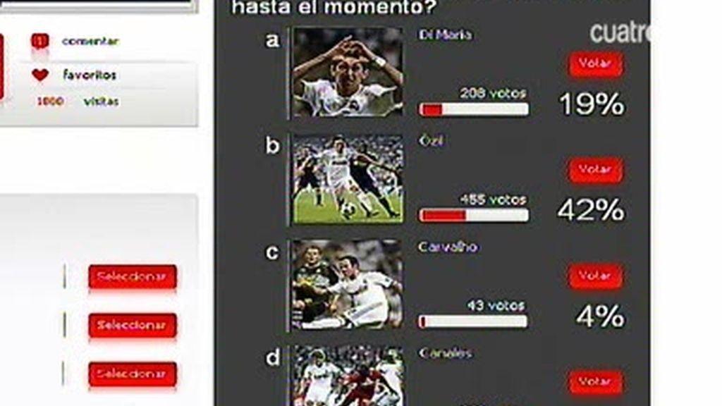 Y el ganador de la encuesta es...Özil