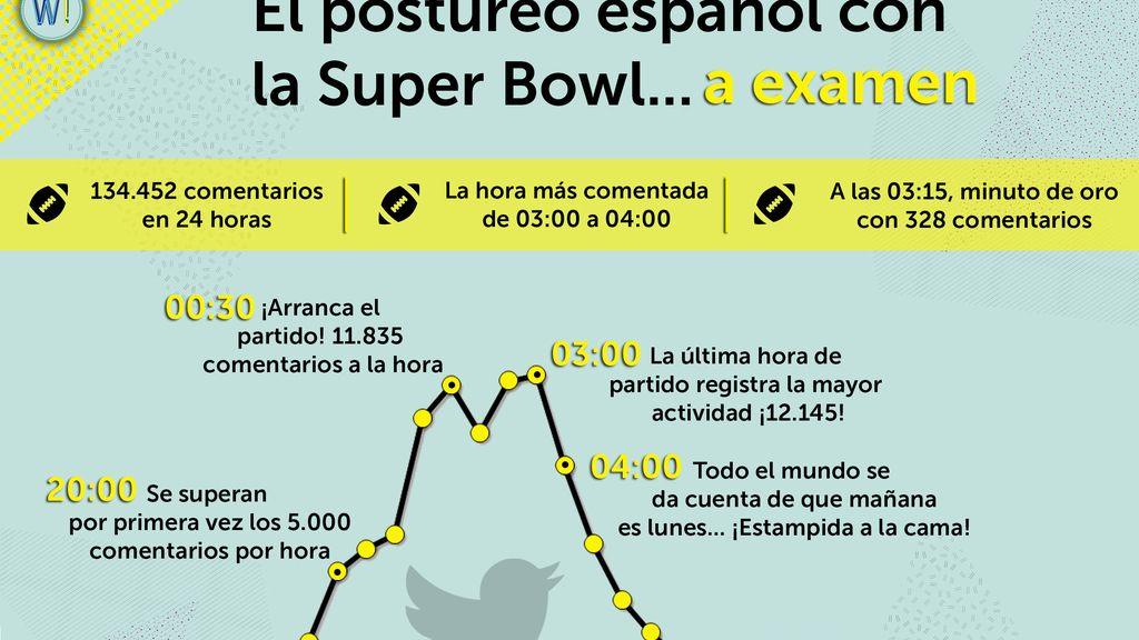 Super Bowl Twitter
