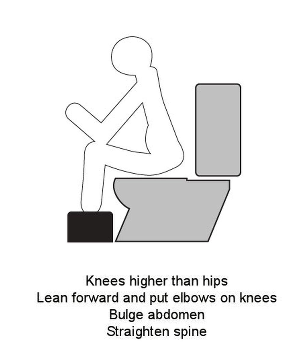 Este cambio de hábitos podría ayudar a mantener los baños públicos más limpios y en mejores condiciones higiénicas.